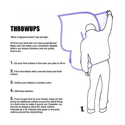 throwup1pn3